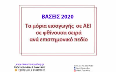 Βάσεις 2020 σε Φθίνουσα σειρά ανά Επιστημονικό Πεδίο